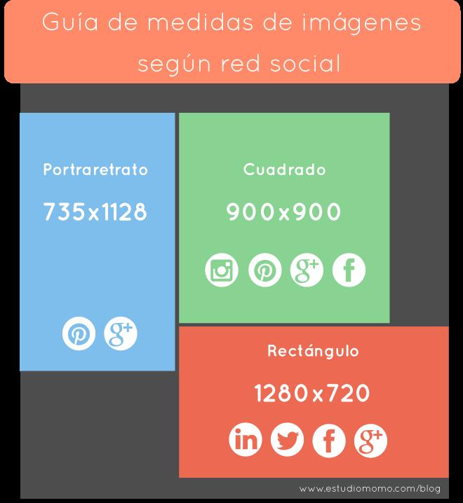 medidas imagenes segun red social