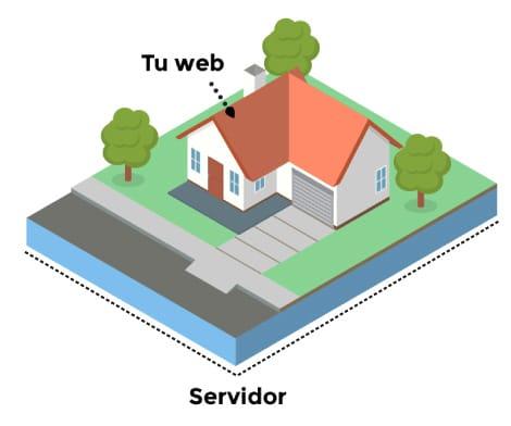 hosting web servidor dedicado