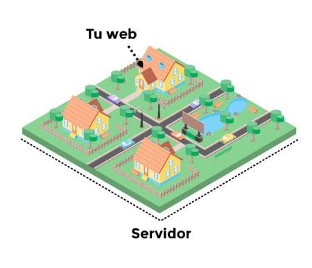 alojamiento web servidor privado virtual